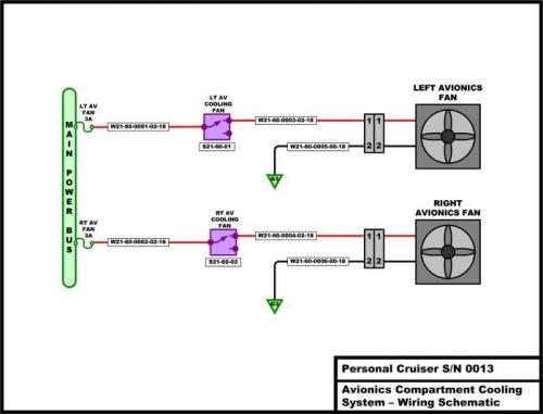 Aft Avionics Cooling System