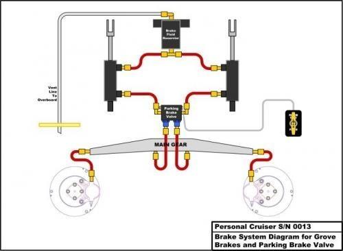 Brake System Layout