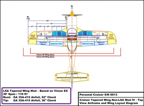 Currentl Non-LSA Wing Design