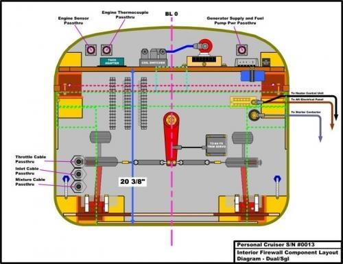 Firewall - Interior View