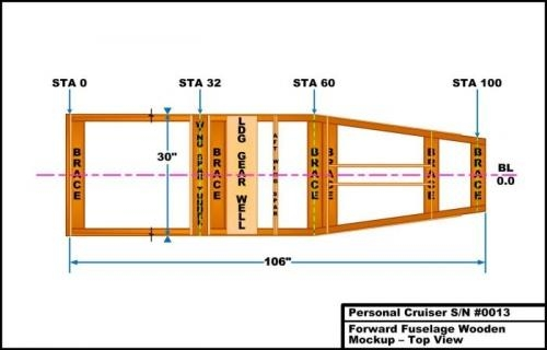Plans - Top View