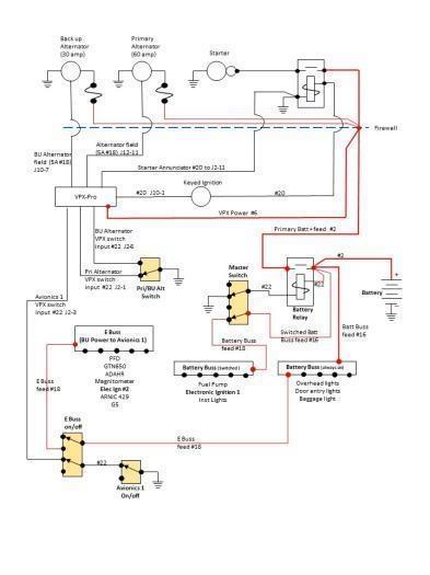 main power distribution