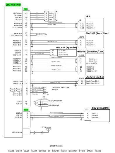 typical pin out sheet